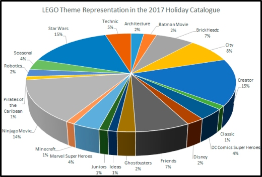 2017HolidayThemeRepresent